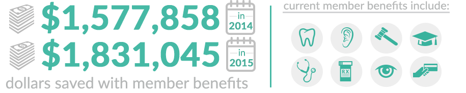 member_benefits_infographic